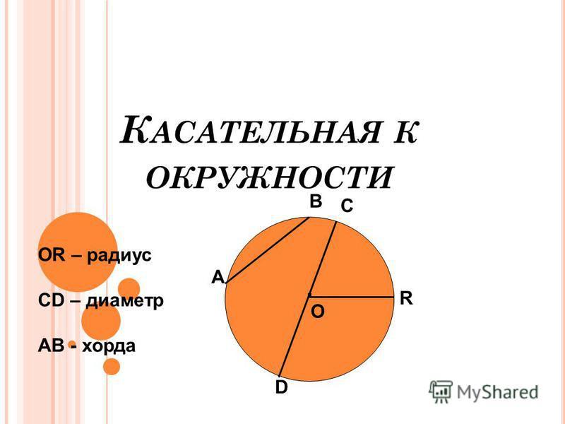 К АСАТЕЛЬНАЯ К ОКРУЖНОСТИ. О А В С D R ОR – радиус СD – диаметр AB - хорда
