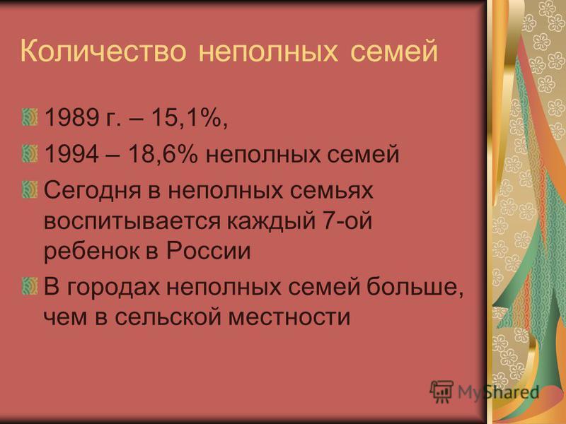 Количество неполных семей 1989 г. – 15,1%, 1994 – 18,6% неполных семей Сегодня в неполных семьях воспитывается каждый 7-ой ребенок в России В городах неполных семей больше, чем в сельской местности