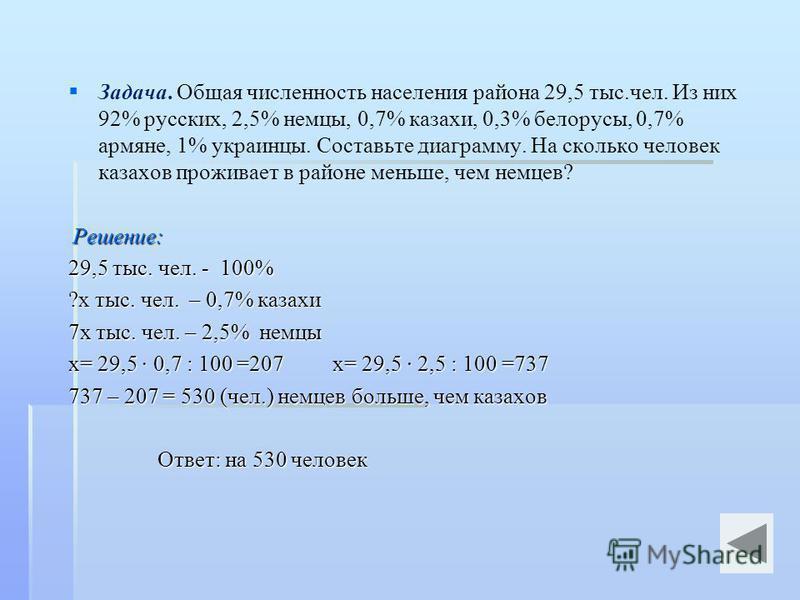 Задача. Общая численность населения района 29,5 тыс.чел. Из них 92% русских, 2,5% немцы, 0,7% казахи, 0,3% белорусы, 0,7% армяне, 1% украинцы. Составьте диаграмму. На сколько человек казахов проживает в районе меньше, чем немцев? Решение: Решение: 29