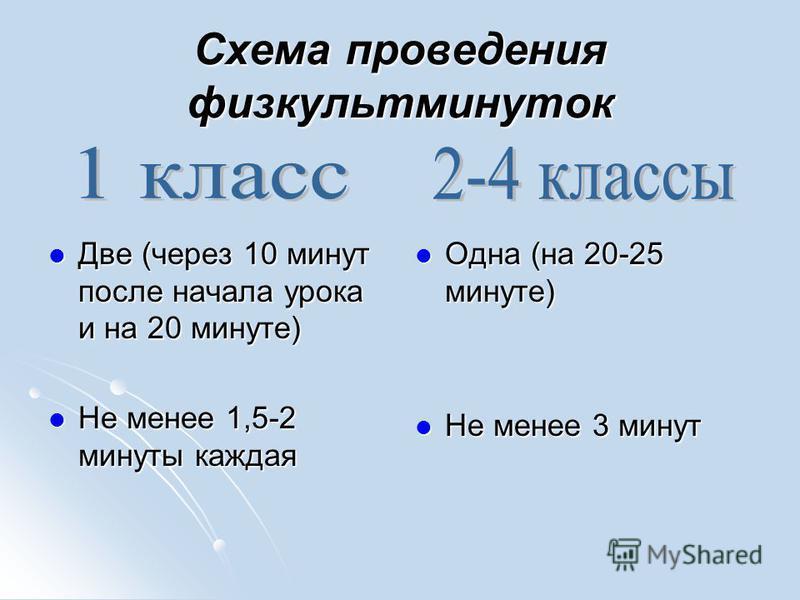 Схема проведения физкультминуток Две (через 10 минут после начала урока и на 20 минуте) Две (через 10 минут после начала урока и на 20 минуте) Не менее 1,5-2 минуты каждая Не менее 1,5-2 минуты каждая Одна (на 20-25 минуте) Одна (на 20-25 минуте) Не