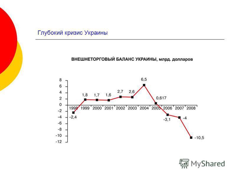 Глубокий кризис Украины