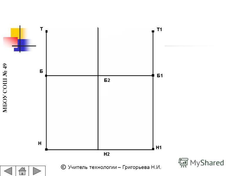 МБОУ СОШ 49 © Учитель технологии – Григорьева Н.И.