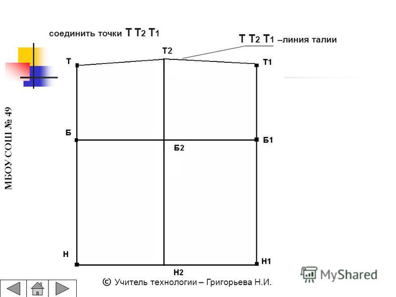 МБОУ СОШ 49 © Учитель технологии – Григорьева Н.И. соединить точки Т Т 2 Т 1 Т Т 2 Т 1 –линия талии