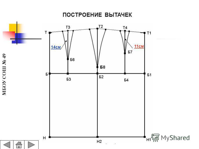 МБОУ СОШ 49 © Учитель технологии – Григорьева Н.И. ПОСТРОЕНИЕ ВЫТАЧЕК 14 см 11 см