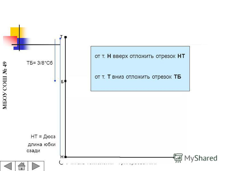 МБОУ СОШ 49 © Учитель технологии – Григорьева Н.И. НТ = Дюсз длина юбки сзади ТБ= 3/8*Сб от т. Н вверх отложить отрезок НТ от т. Т вниз отложить отрезок ТБ