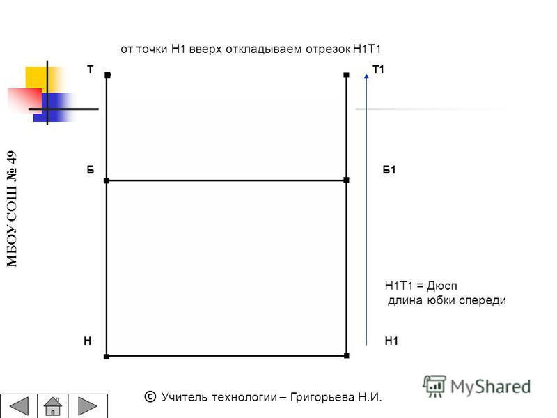 МБОУ СОШ 49 © Учитель технологии – Григорьева Н.И. Т Т1 Б Б1 Н Н1 от точки Н 1 вверх откладываем отрезок Н 1 Т 1 Н 1 Т 1 = Дюсп длина юбки спереди