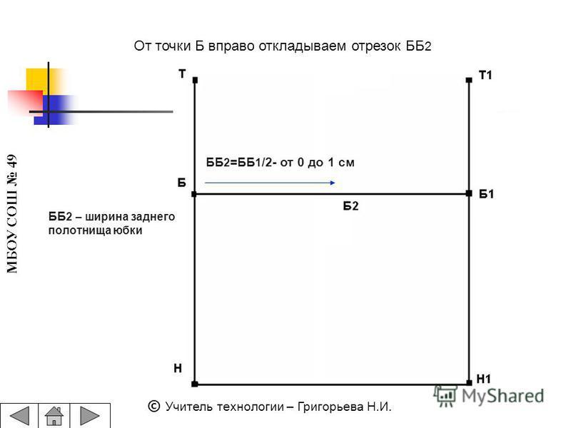 МБОУ СОШ 49 © Учитель технологии – Григорьева Н.И. ББ 2 =ББ 1 /2- от 0 до 1 см От точки Б вправо откладываем отрезок ББ 2 ББ 2 – ширина заднего полотнища юбки