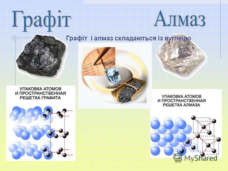 Графіт і алмаз складаються із вуглецю.