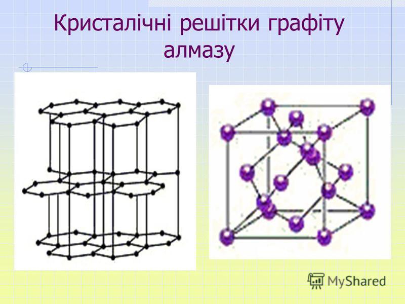 Кристалічні решітки графіту алмазу