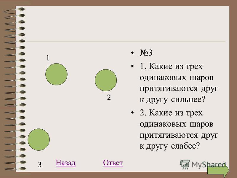 3 1. Какие из трех одинаковых шаров притягиваются друг к другу сильнее? 2. Какие из трех одинаковых шаров притягиваются друг к другу слабее? 1 2 3 Ответ Назад