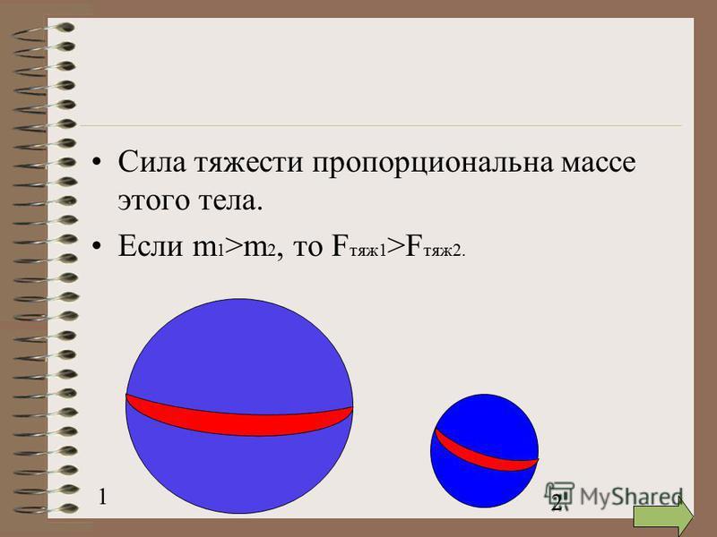 Сила тяжести пропорциональна массе этого тела. Если m 1 >m 2, то F тяж 1 >F тяж 2. 1 2