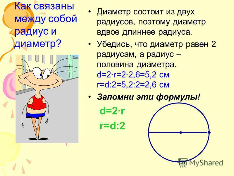 Диаметр состоит из двух радиусов, поэтому диаметр вдвое длиннее радиуса. Убедись, что диаметр равен 2 радиусам, а радиус – половина диаметра. d=2·r=2·2,6=5,2 см r=d:2=5,2:2=2,6 см Запомни эти формулы! d=2·r r=d:2 Как связаны между собой радиус и диам