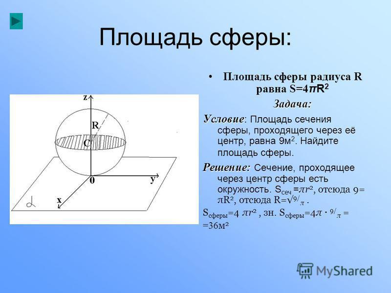 Площадь сферы: Площадь сферы радиуса R равна S=4 πR 2Задача: Условие Условие: Площадь сечения сферы, проходящего через её центр, равна 9 м 2. Найдите площадь сферы. Решение: Решение: Сечение, проходящее через центр сферы есть окружность. S сеч = πr 2