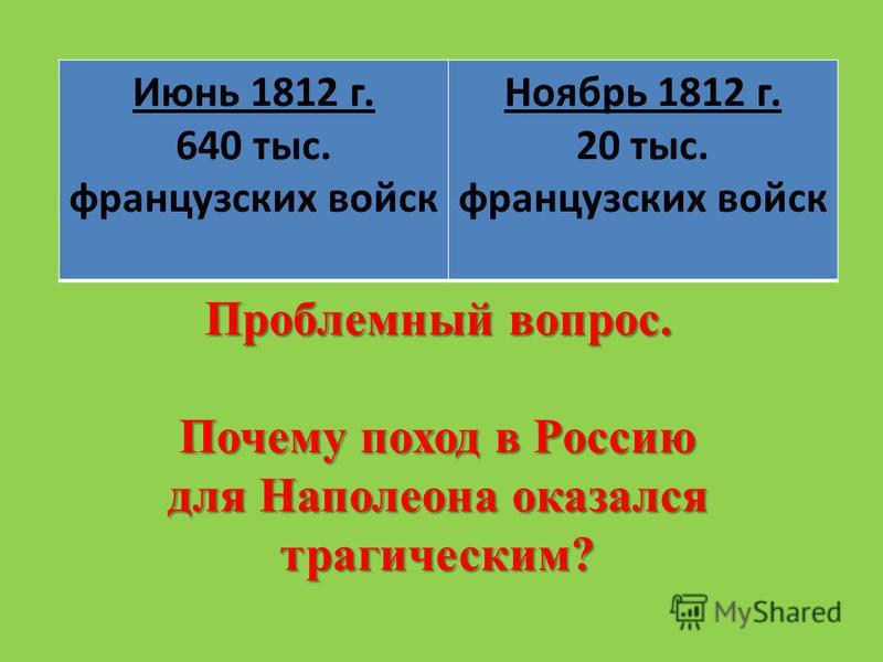 Проблемный вопрос. Почему поход в Россию для Наполеона оказался трагическим? Июнь 1812 г. 640 тыс. французских войск Ноябрь 1812 г. 20 тыс. французских войск