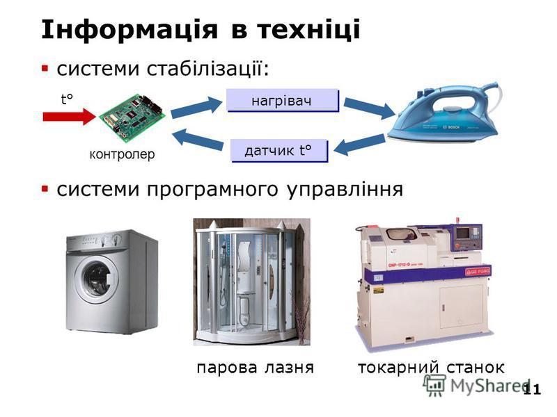 11 Інформація в техніці системи стабілізації: системи програмного управління нагрівач датчик t° t° парова лазнятокарний станок контролер