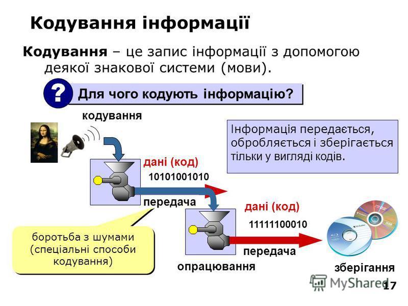 17 Кодування інформації Кодування – це запис інформації з допомогою деякої знакової системи (мови). Для чого кодують інформацію? ? кодування 10101001010 дані (код) опрацювання 11111100010 дані (код) зберігання боротьба з шумами (спеціальні способи ко