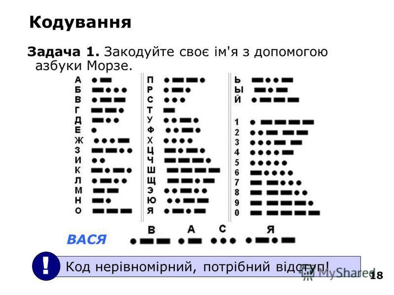 18 Кодування Задача 1. Закодуйте своє ім'я з допомогою азбуки Морзе. ВАСЯ Код нерівномірний, потрібний відступ! !