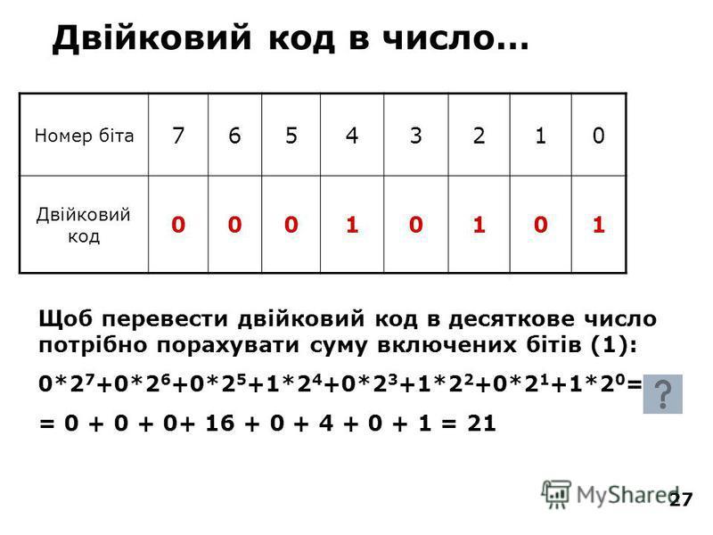 27 Двійковий код в число… Номер біта 76543210 Двійковий код 00010101 Щоб перевести двійковий код в десяткове число потрібно порахувати суму включених бітів (1): 0*2 7 +0*2 6 +0*2 5 +1*2 4 +0*2 3 +1*2 2 +0*2 1 +1*2 0 = = 0 + 0 + 0+ 16 + 0 + 4 + 0 + 1