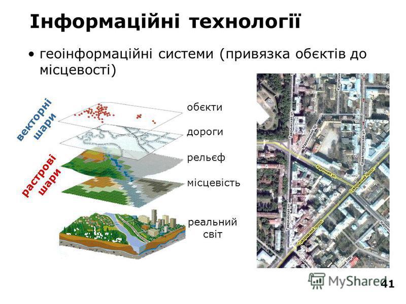 41 Інформаційні технології геоінформаційні системи (привязка обєктів до місцевості) обєкти дороги рельєф місцевість реальний світ растрові шари векторні шари