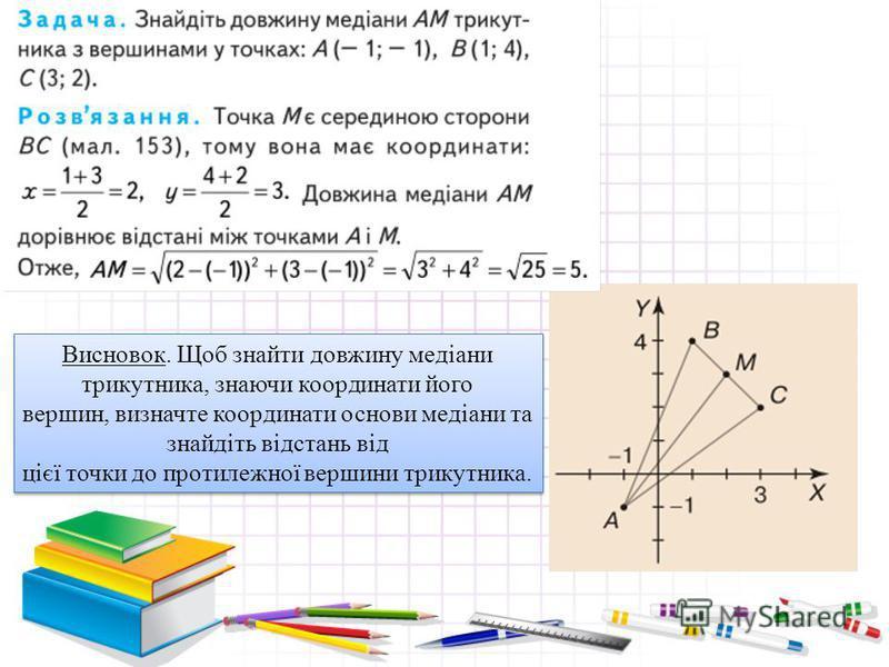 Висновок. Щоб знайти довжину медіани трикутника, знаючи координати його вершин, визначте координати основи медіани та знайдіть відстань від цієї точки до протилежної вершини трикутника. Висновок. Щоб знайти довжину медіани трикутника, знаючи координа