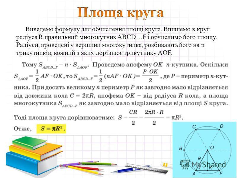 Виведемо формулу для обчислення площі круга. Впишемо в круг радіуса R правильний многокутник ABCD…F і обчислимо його площу. Радіуси, проведені у вершини многокутника, розбивають його на n трикутників, кожний з яких дорівнює трикутнику AOF.