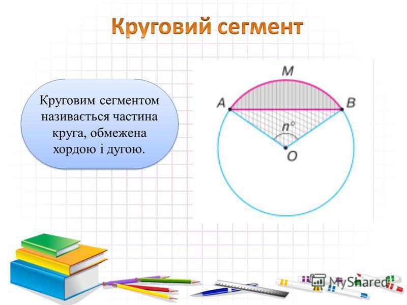 Круговим сегментом називається частина круга, обмежена хордою і дугою.