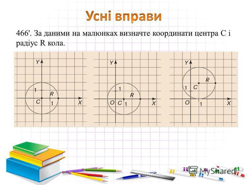 466'. За даними на малюнках визначте координати центра С і радіус R кола.