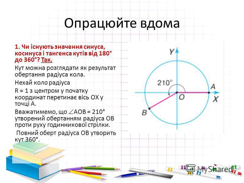 Опрацюйте вдома 1. Чи існують значення синуса, косинуса і тангенса кутів від 180° до 360°? Так. Кут можна розглядати як результат обертання радіуса кола. Нехай коло радіуса R = 1 з центром у початку координат перетинає вісь OХ у точці A. Вважатимемо,