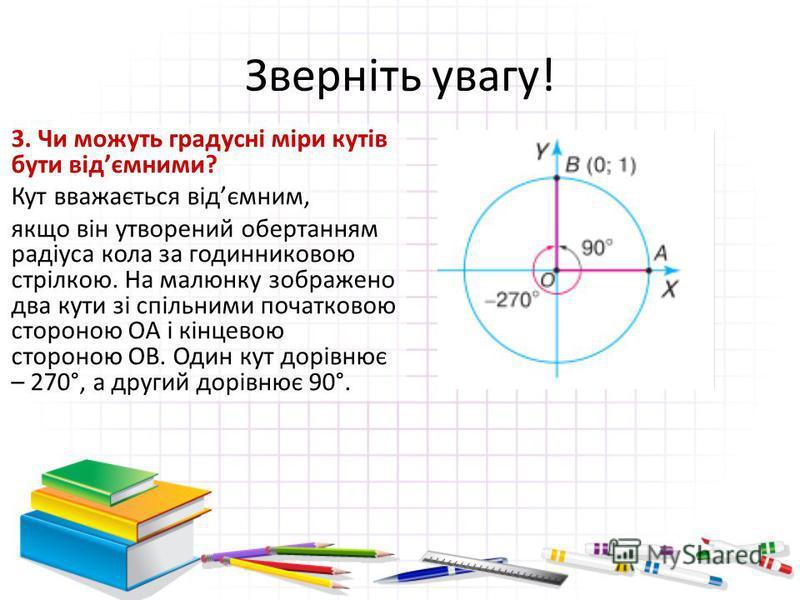 Зверніть увагу! 3. Чи можуть градусні міри кутів бути відємними? Кут вважається відємним, якщо він утворений обертанням радіуса кола за годинниковою стрілкою. На малюнку зображено два кути зі спільними початковою стороною OA і кінцевою стороною OB. О