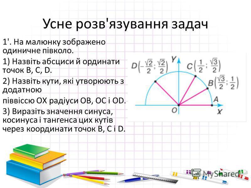 Усне розв'язування задач 1'. На малюнку зображено одиничне півколо. 1) Назвіть абсциси й ординати точок B, C, D. 2) Назвіть кути, які утворюють з додатною піввіссю OХ радіуси OB, OC і OD. 3) Виразіть значення синуса, косинуса і тангенса цих кутів чер