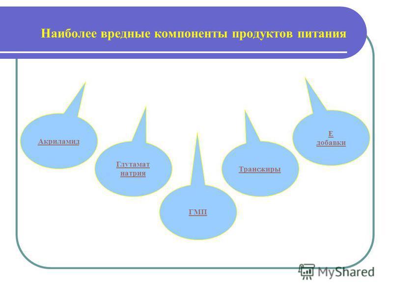 Наиболее вредные компоненты продуктов питания Акриламид Глутамат натрия Трансжиры Е добавки ГМП