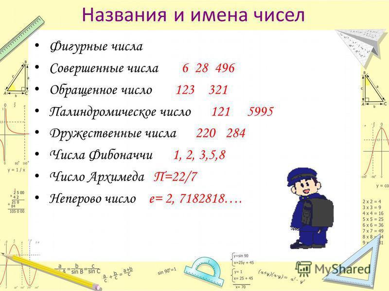 Названия и имена чисел Фигурные числа Совершенные числа 6 28 496 Обращенное число 123 321 Палиндромическое число 121 5995 Дружественные числа 220 284 Числа Фибоначчи 1, 2, 3,5,8 Число Архимеда П=22/7 Неперово число е= 2, 7182818….