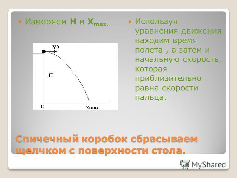 Спичечный коробок сбрасываем щелчком с поверхности стола. Измеряем H и X max. Используя уравнения движения находим время полета, а затем и начальную скорость, которая приблизительно равна скорости пальца.