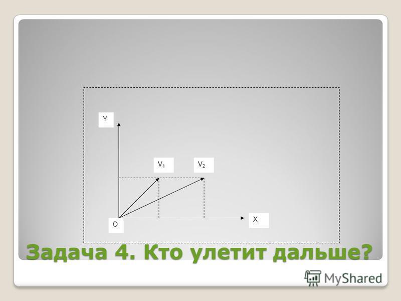 Задача 4. Кто улетит дальше? Y X O V1V1 V2V2