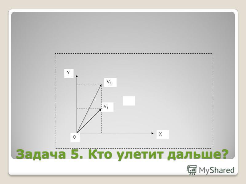 Задача 5. Кто улетит дальше? Y X O V1V1 V2V2