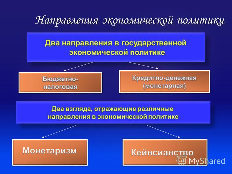 Экономические задачи и функции государства Экономические задачи и функции государства Стабилизация экономики Защита прав собственности Регулирование отношений между работодателями и наемными работниками Регулирование денежного обращения Производство