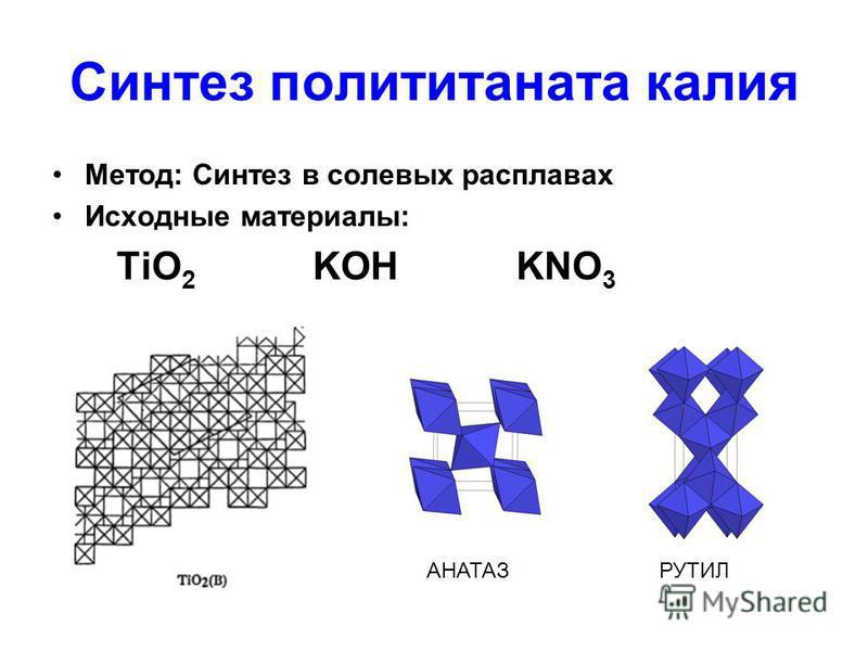 Синтез полтитаната калия Метод: Синтез в солевых расплавах Исходные материалы: TiO 2 KOH KNO 3 АНАТАЗРУТИЛ