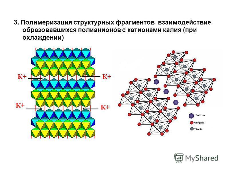 3. Полимеризация структурных фрагментов взаимодействие образовавшихся поли анионов с катионами калия (при охлаждении) К+