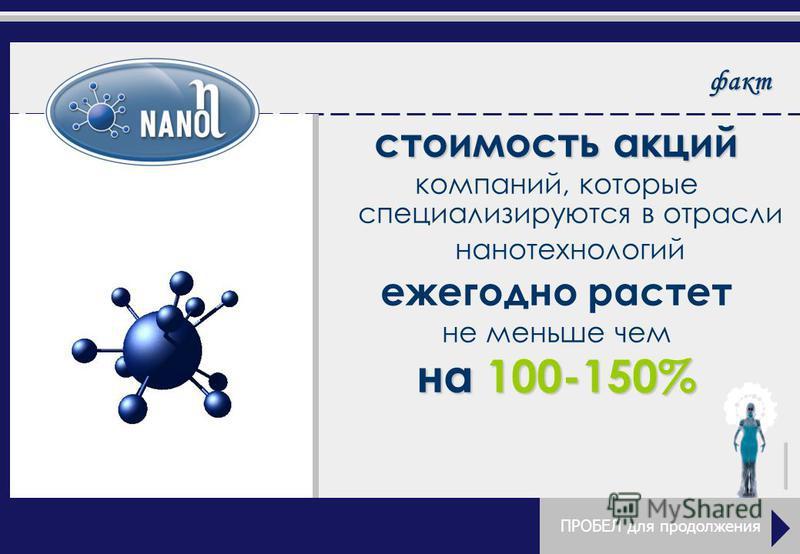 факт стоимость акций компаний, которые специализируются в отрасли нанотехнологий ежегодно растет не меньше чем на 100-150%