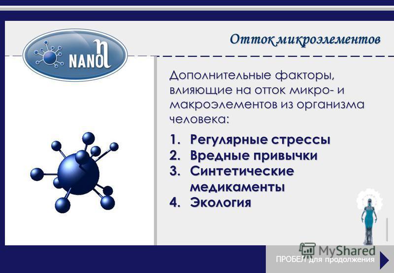 Отток микроэлементов ПРОБЕЛ для продолжения Дополнительные факторы, влияющие на отток микро- и макроэлементов из организма человека: 1. Р егулярные стрессы 2. В редные привычки 3. С интетические медикаменты 4. Э кология