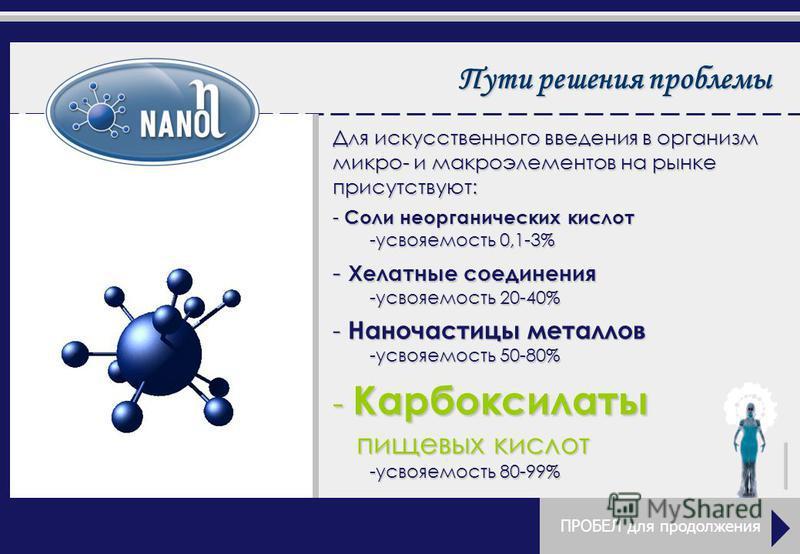 Пути решения проблемы ПРОБЕЛ для продолжения Для искусственного введения в организм микро- и макроэлементов на рынке присутствуют: - С- С- С- Соли неорганических кислот -у-у-у-усвояемость 0,1-3% - Х- Х- Х- Хелатные соединения -у-у-у-усвояемость 20-40