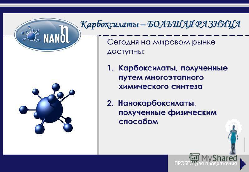 Карбоксилаты – БОЛЬШАЯ РАЗНИЦА ПРОБЕЛ для продолжения Сегодня на мировом рынке доступны: 1. К арбоксилаты, полученные путем многоэтапного химического синтеза 2. Нанокарбоксилаты, полученные физическим способом