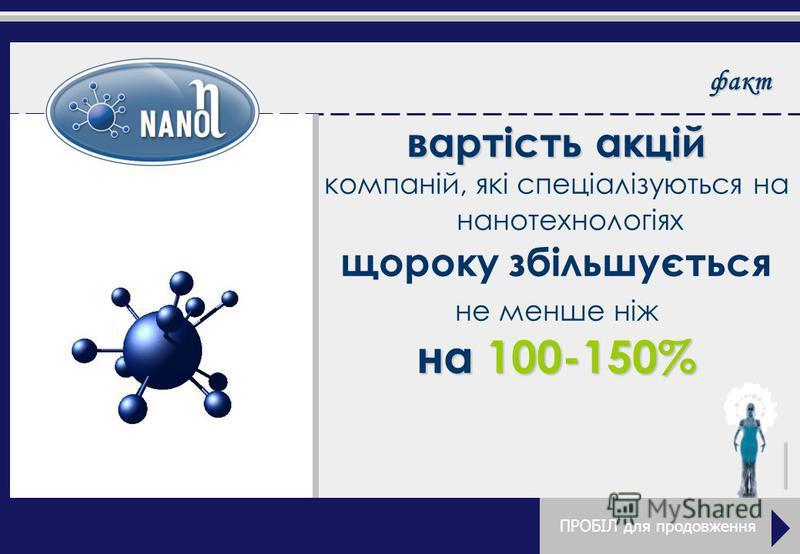 факт вартість акцій компаній, які спеціалізуються на нанотехнологіях щороку збільшується не менше ніж на 100-150%