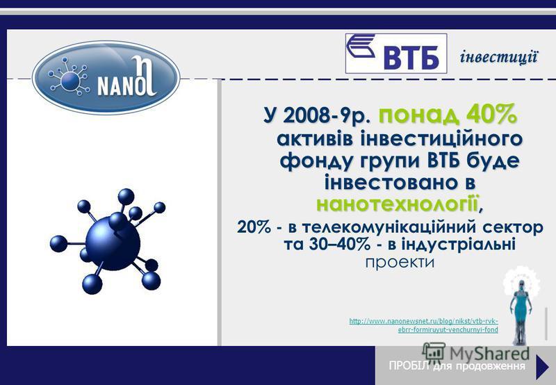 інвестиції У 2008-9 р. понад 40% активів інвестиційного фонду группи ВТБ буде інвестовано в нанотехнології, 20% - в телекомунікаційний сектор та 30–40% - в індустріальні проекты http://www.nanonewsnet.ru/blog/nikst/vtb-rvk- ebrr-formiruyut-venchurnyi