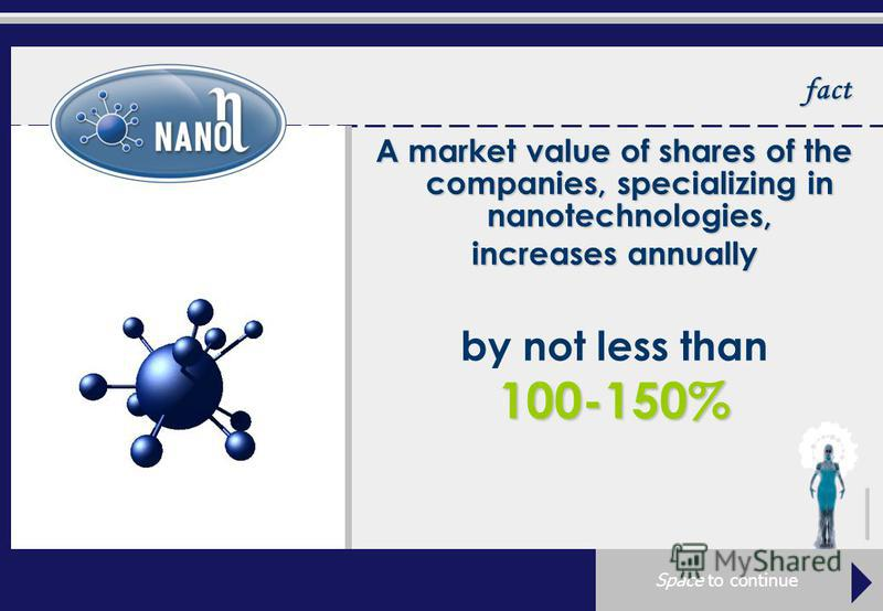 fact A market value of shares of the companies, specializing in nanotechnologies, increases annually by not less than 100-150%