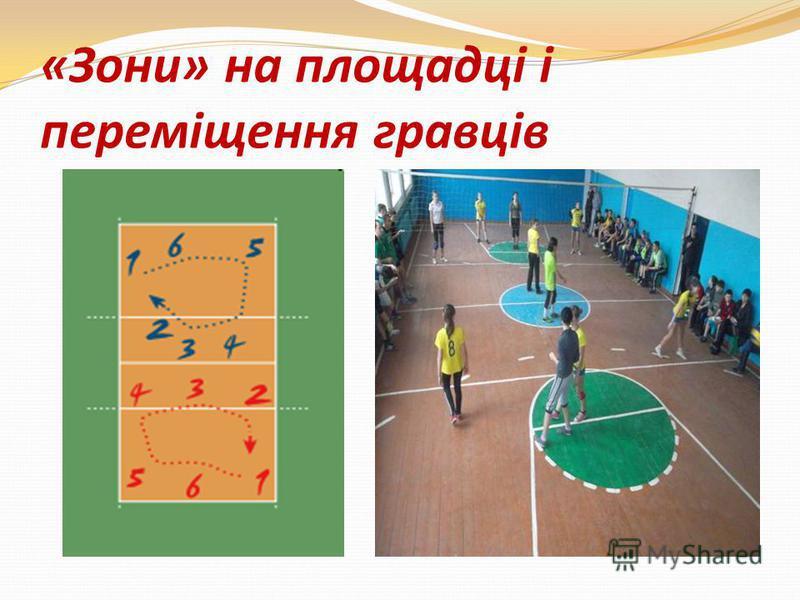 «Зони» на площадці і переміщення гравців