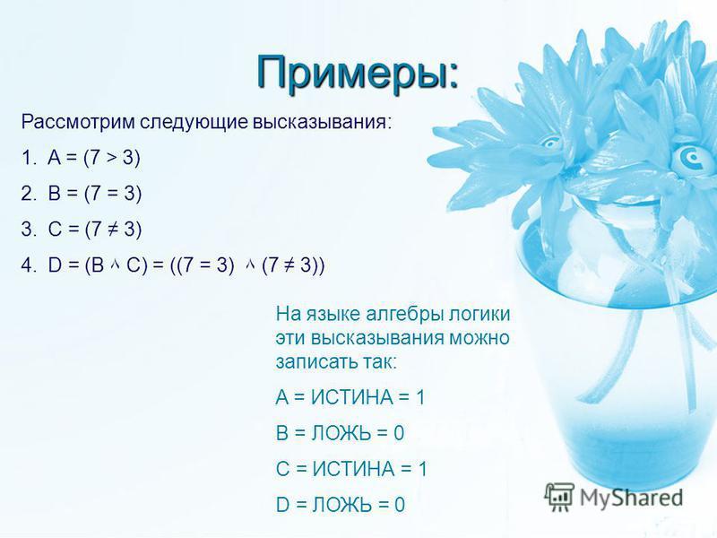 Примеры: Рассмотрим следующие высказывания: 1. A = (7 > 3) 2. B = (7 = 3) 3. C = (7 3) 4. D = (B ۸ C) = ((7 = 3) ۸ (7 3)) На языке алгебры логики эти высказывания можно записать так: A = ИСТИНА = 1 B = ЛОЖЬ = 0 C = ИСТИНА = 1 D = ЛОЖЬ = 0