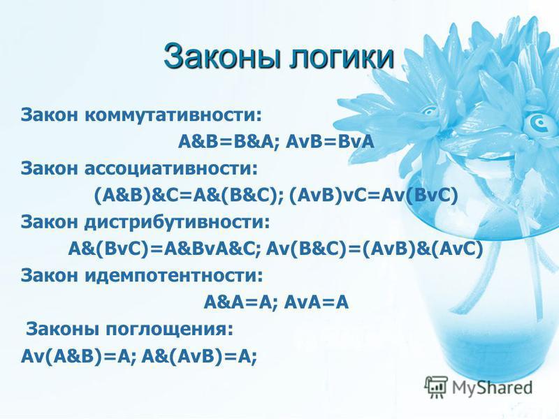 Законы логики Закон коммутативности: A&B=B&A; AvB=BvA Закон ассоциативности: (A&B)&C=A&(B&C); (AvB)vC=Av(BvC) Закон дистрибутивности: A&(BvC)=A&BvA&C; Av(B&C)=(AvB)&(AvC) Закон идемпотентности: A&A=A; AvA=A Законы поглощения: Av(A&B)=A; A&(AvB)=A;