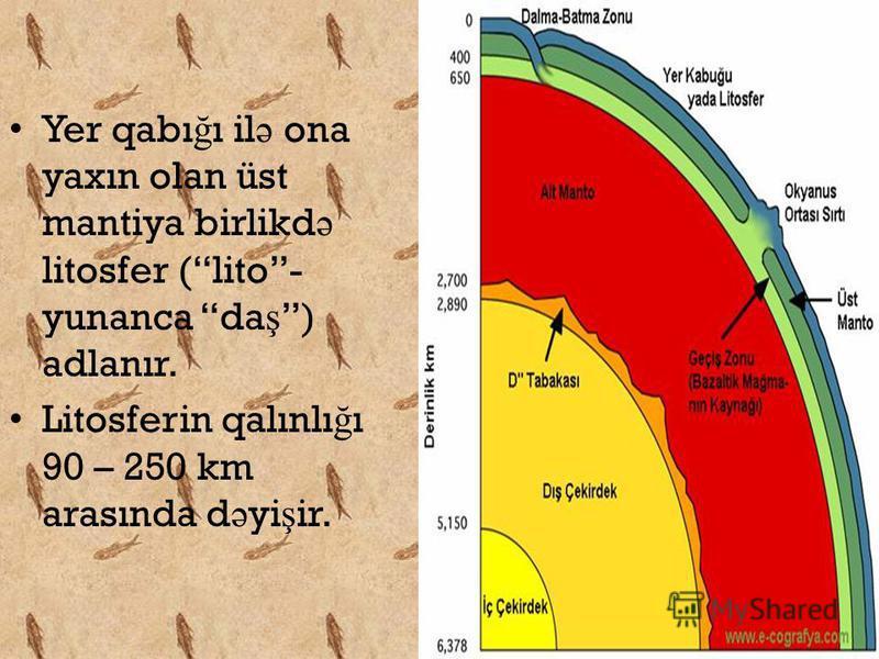 Yer qabı ğ ı il ə ona yaxın olan üst mantiya birlikd ə litosfer (lito- yunanca da ş ) adlanır. Litosferin qalınlı ğ ı 90 – 250 km arasında d ə yi ş ir.