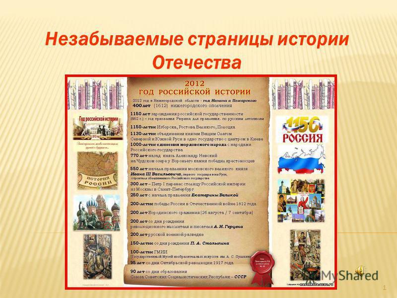 1 Незабываемые страницы истории Отечества